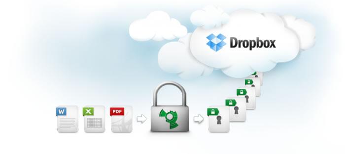 Как пользоваться Дропбоксом? Для чего нужен Дропбокс?